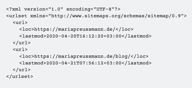 XML Sitemap Code Struktur